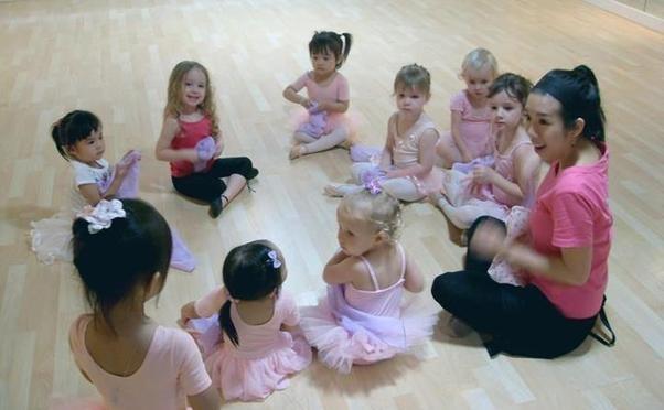 Twinkle Dance Company photo 1